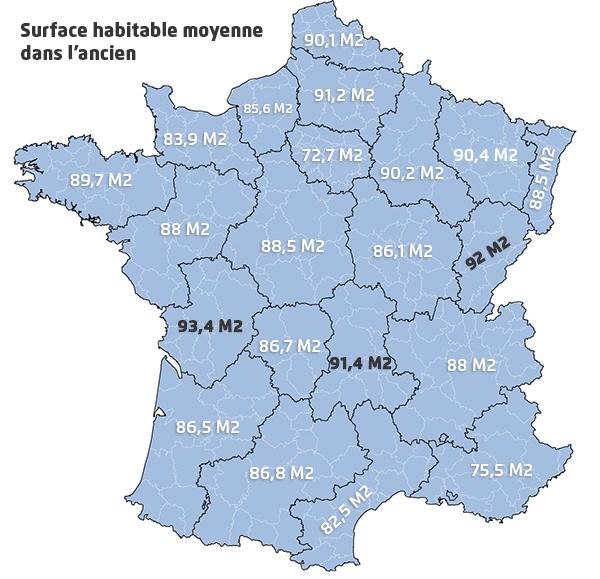 Taille moyenne des surfaces habitables dans l'ancien en France