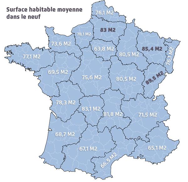 Taille moyenne des surfaces habitables dans le neuf en France